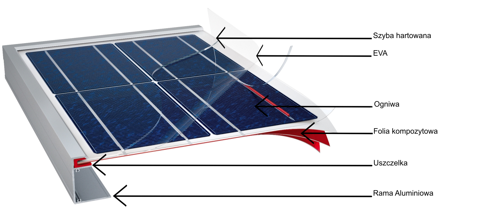 Eco Energy Systemy Fotowoltaiczne Ecoenergy